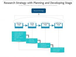 Research Strategy With Planning And Developing Stage