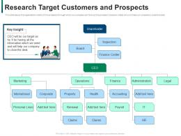 Research Target Customers And Prospects Developing Refining B2b Sales Strategy Company Ppt Grid