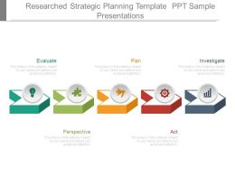 Researched Strategic Planning Template Ppt Sample Presentations