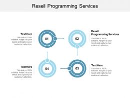 Resell Programming Services Ppt Powerpoint Presentation Icon Example File Cpb