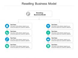 Reselling Business Model Ppt Powerpoint Presentation Infographic Template Introduction Cpb