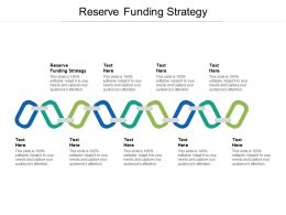 Reserve Funding Strategy Ppt Powerpoint Presentation Gallery Themes Cpb