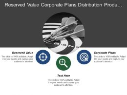 Reserved Value Corporate Plans Distribution Products Advertising Promotions