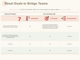 Reset Goals To Bridge Teams Ppt Powerpoint Presentation Infographics Gallery
