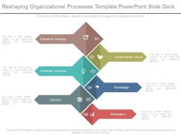 Reshaping Organizational Processes Template Powerpoint Slide Deck