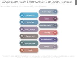 Reshaping Sales Trends Chart Powerpoint Slide Designs Download