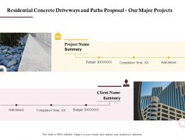 Residential Concrete Driveways And Paths Proposal Our Major Projects Ppt Powerpoint File