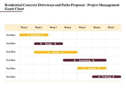 Residential Concrete Driveways And Paths Proposal Project Management Gantt Chart Ppt Tips