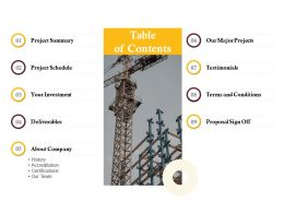 Residential Concrete Driveways And Paths Proposal Table Of Contents Ppt Powerpoint Model