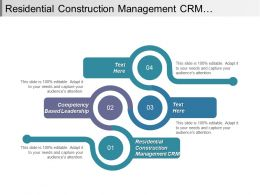 Residential Construction Management Crm Competency Based Leadership Employee Engagement Cpb