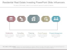 Residential Real Estate Investing Powerpoint Slide Influencers