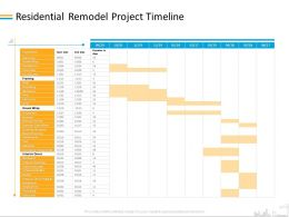Residential Remodel Project Timeline Case Work Ppt Powerpoint Presentation Infographic Backgrounds