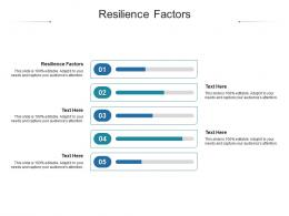 Resilience Factors Ppt Powerpoint Presentation File Images Cpb