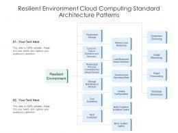 Resilient Environment Cloud Computing Standard Architecture Patterns Ppt Slide