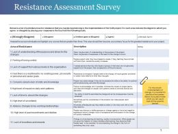 Resistance Assessment Survey Powerpoint Slide Deck Template