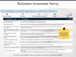 Resistance Assessment Survey Ppt Powerpoint Presentation File Infographics