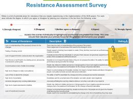 Resistance Assessment Survey Ppt Powerpoint Presentation File Slides