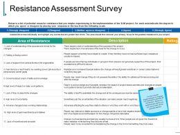 resistance_assessment_survey_ppt_samples_download_Slide01