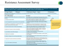 Resistance Assessment Survey Ppt Slide Examples