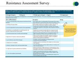 resistance_assessment_survey_ppt_slide_examples_Slide01