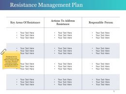 Resistance Management Plan Powerpoint Presentation Templates
