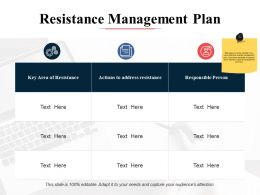 Resistance Management Plan Ppt Powerpoint Presentation File Inspiration