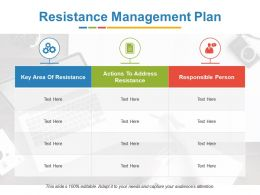 Resistance Management Plan Ppt Powerpoint Presentation File Styles