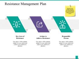 Resistance Management Plan Ppt Powerpoint Presentation Icon Visual Aids