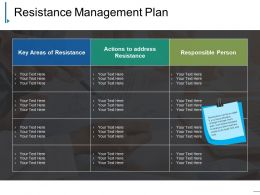 Resistance Management Plan Ppt Slide
