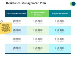 Resistance Management Plan Presentation Examples