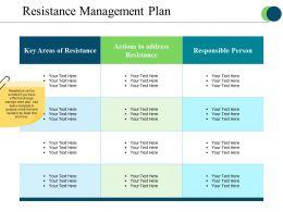 Resistance Management Plan Presentation Examples