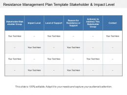 Resistance Management Plan Template Stakeholder And Impact Level