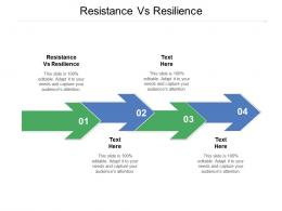 Resistance Vs Resilience Ppt Powerpoint Presentation Summary Cpb