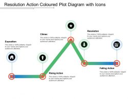 Resolution Action Coloured Plot Diagram With Icons