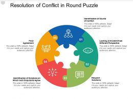 Resolution Of Conflict In Round Puzzle