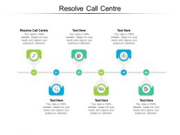 Resolve Call Centre Ppt Powerpoint Presentation Gallery Introduction Cpb