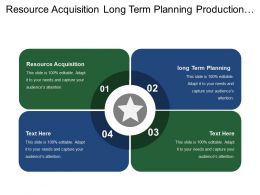 Resource Acquisition Long Term Planning Production Distribution Planning
