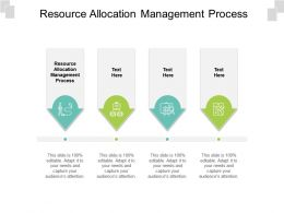 Resource Allocation Management Process Ppt Powerpoint Presentation Infographics Sample Cpb