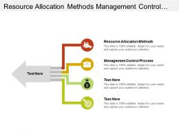 Resource Allocation Methods Management Control Process Lean Project Management Cpb