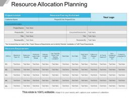 Resource Allocation Planning Ppt Presentation