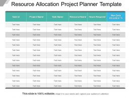 Resource Allocation Project Planner Template Ppt Sample
