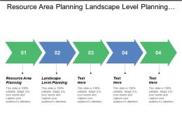 Resource Area Planning Landscape Level Planning Planning Approach