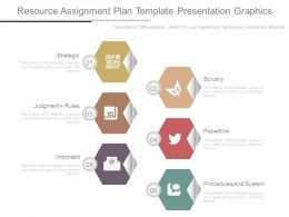 Resource Assignment Plan Template Presentation Graphics