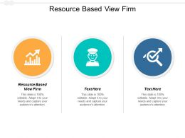 Resource Based View Firm Ppt Powerpoint Presentation Gallery Grid Cpb