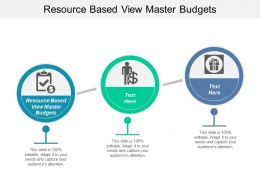 Resource Based View Master Budgets Ppt Powerpoint Presentation Styles Microsoft Cpb