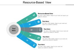 Resource Based View Ppt Powerpoint Presentation Icon Clipart Images Cpb