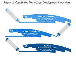 Resource Capabilities Technology Development Innovation Strategies Integrate Functional