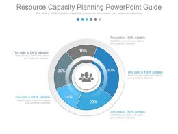 Resource Capacity Planning Powerpoint Guide