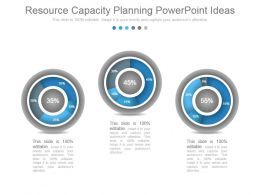 Resource Capacity Planning Powerpoint Ideas