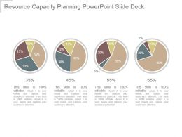 Resource Capacity Planning Powerpoint Slide Deck